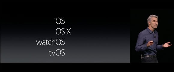 Capture of WWDC '16 keynote slide showing the oddity of OS X