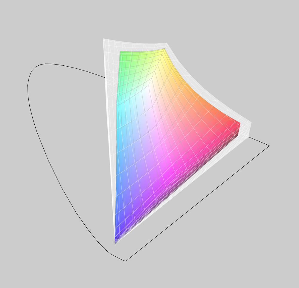 """Comparing the gamuts of sRGB (colored shape) and the new 9.7″ iPad Pro (white area)"" (From Iconfactory)"